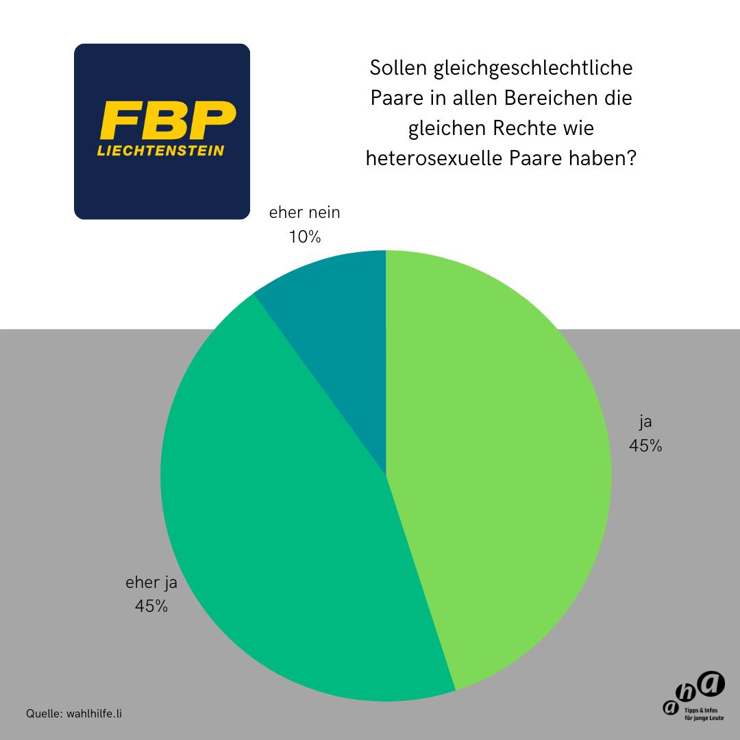 Welche Parteien Treten Zur Bundestagswahl 2021 An
