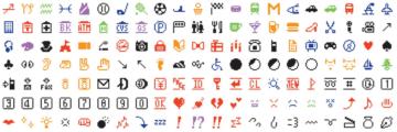 Emojis und woher sie kommen